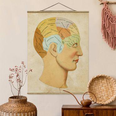 Foto su tessuto da parete con bastone - Vintage mappa del The Soul - Verticale 4:3